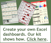 Create Excel dashboards quickly with Plug-N-Play reports.