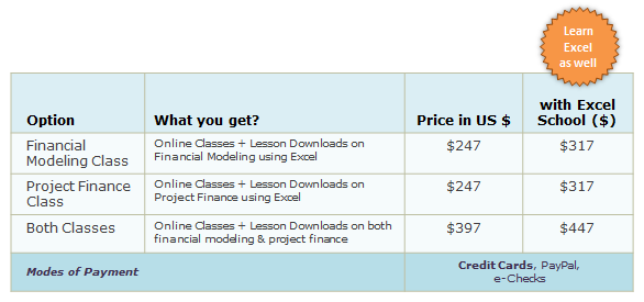 Financial Modeling Classes - Pricing Details