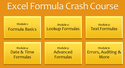 excel formula crash course learn excel formulas one by one