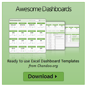 Create Awesome Dashboards instantly - Introducing Ready to use Excel Dashboard Templates from Chandoo.org