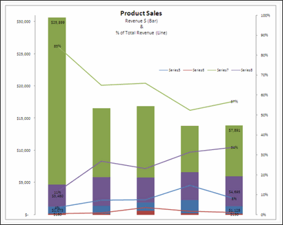 sales analysis charts in excel 78 alternatives