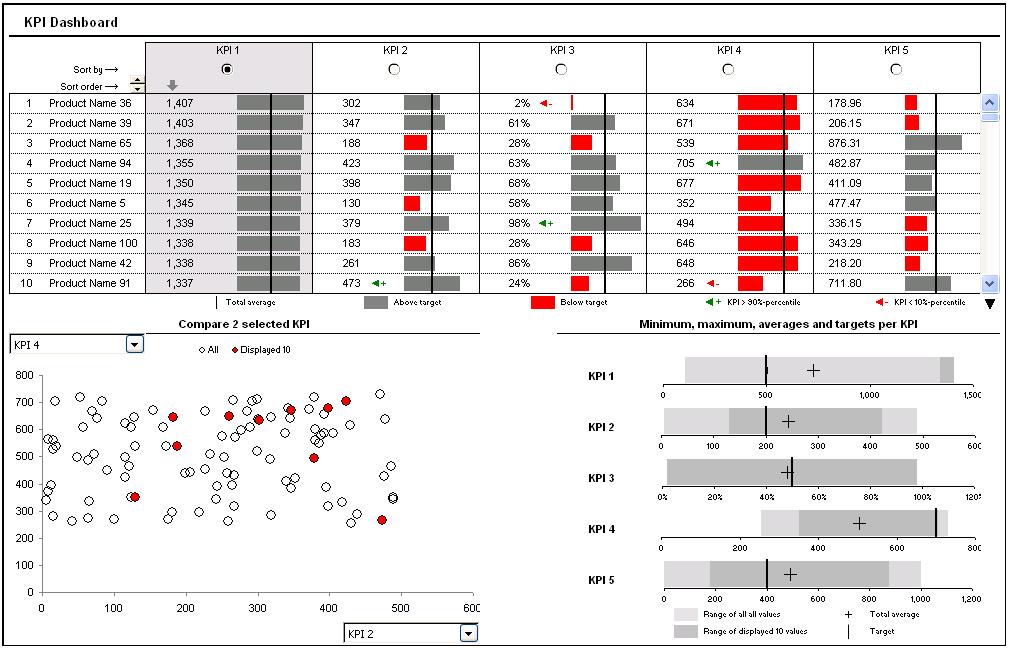 Free Excel Templates amp Downloads  Chandooorg