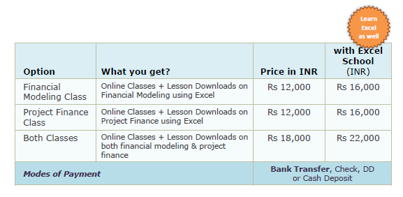 Financial Modeling Classes - INR Pricing