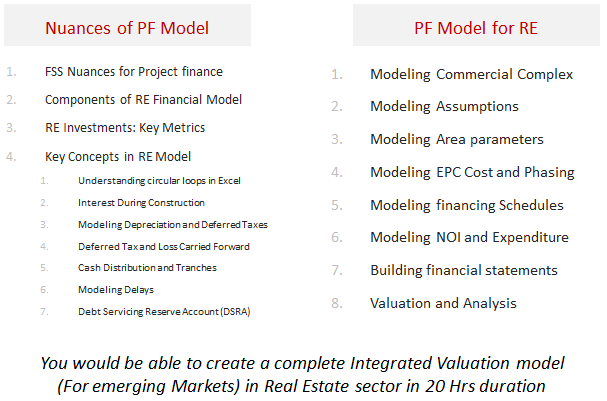 Project Finance using Excel - Modeling Course Contents