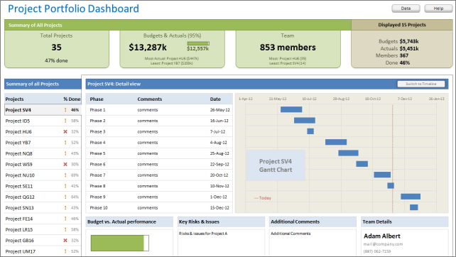 Excel Project Portfolio Management Templates Download Now - Program dashboard template excel