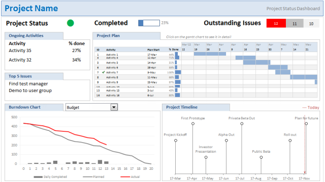 Excel Project Portfolio Management Templates Download Now - Project dashboard template